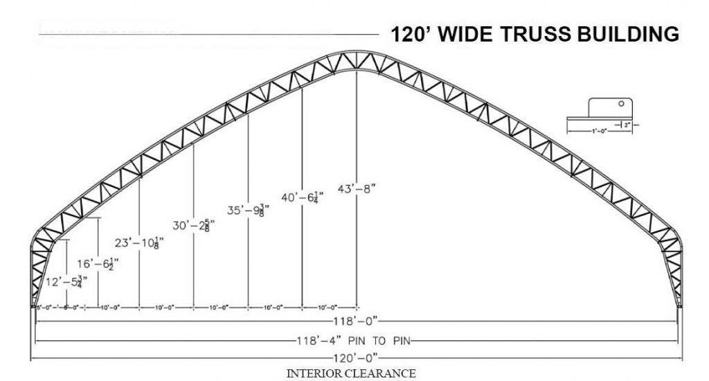 120 truss dimensions