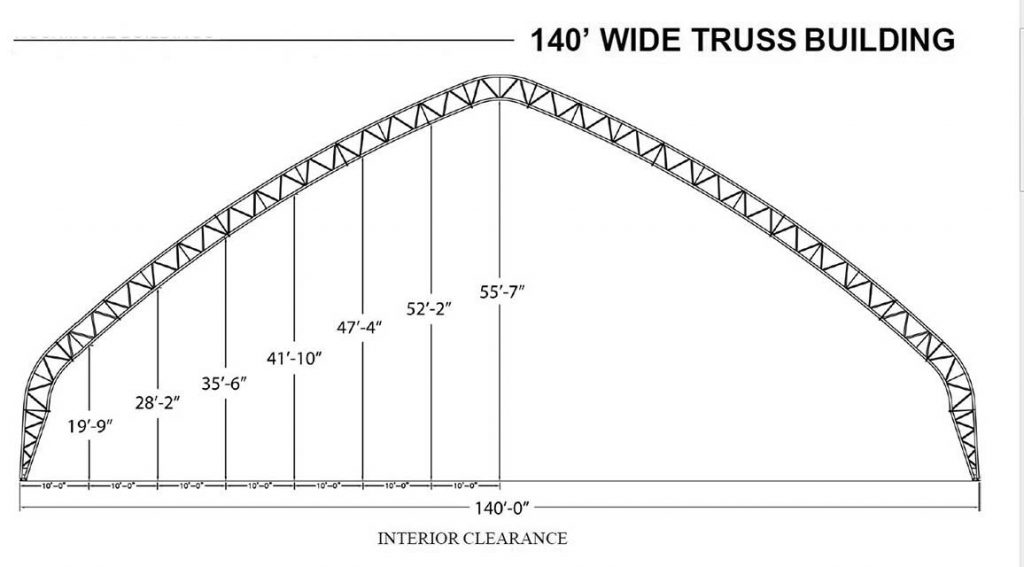 140' Building Profile Dimensonss