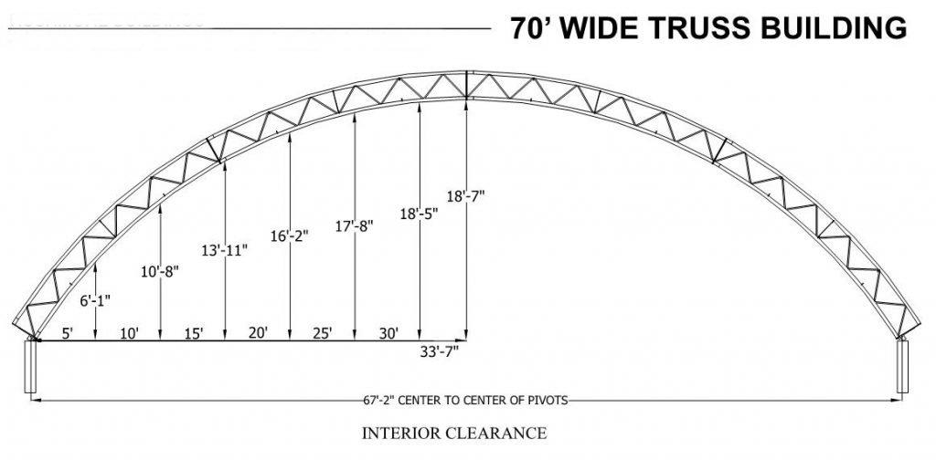 70truss dimensions